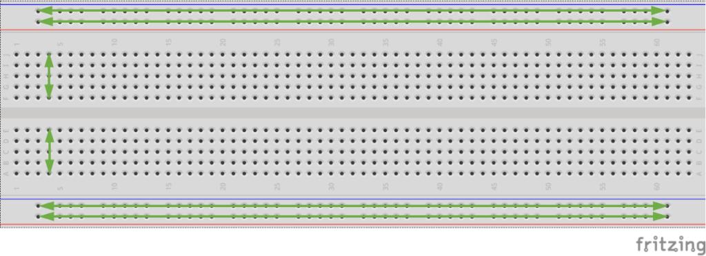 Logikraster einer Steckplatine/Breadboard/Steckbrett/Protoboard