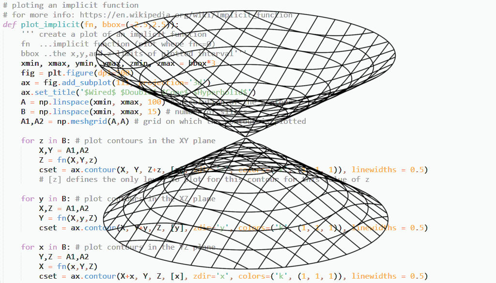 double cone wired mesh plot python matplotlib python 3 numpy jupyter notebook psychdelic